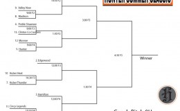 Hunter Summer classic Brackets viewable.