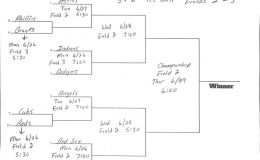 HYRA End of year tournament
