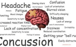 Coaches Concussion Course